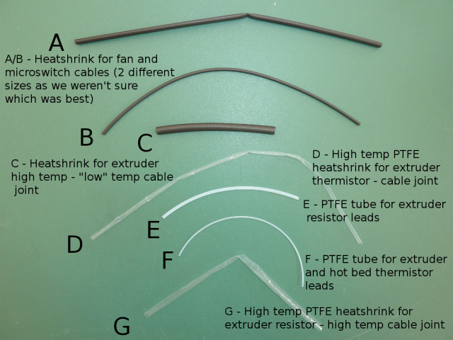 Guide to the Heatshrinks & PTFE Supplied